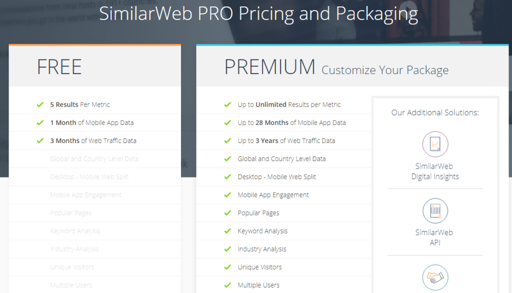 SimilarWeb Pricing