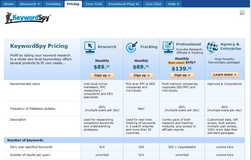 Keywordspy Analyse Tool Preise